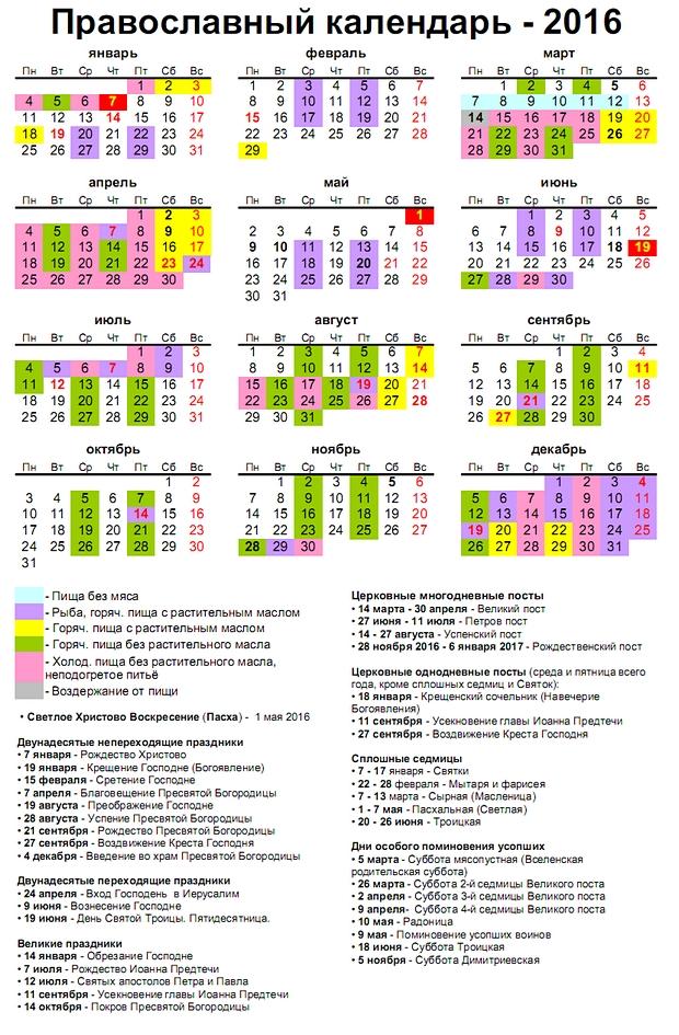 Церковный календарь октября ноября