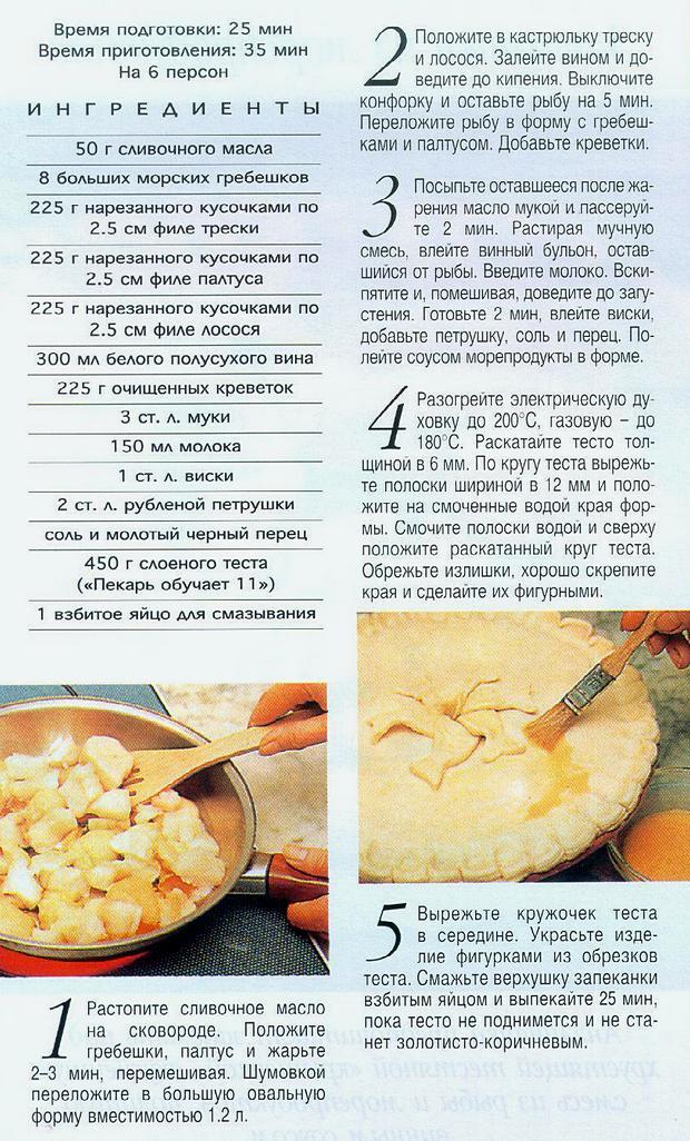 Как готовить шарлотку быстро и вкусно