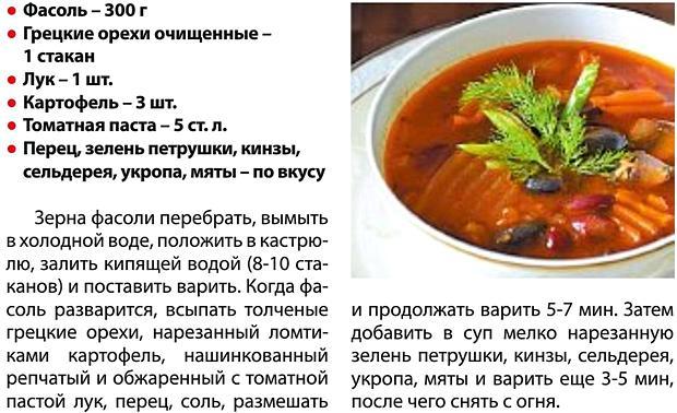 Блюда из красной фасоли и мяса рецепты