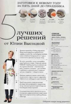 Лучшие рецепты от юлии высоцкой 38
