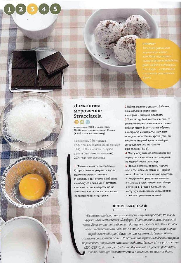 Рецепты простого мороженого в домашних условиях без сливок