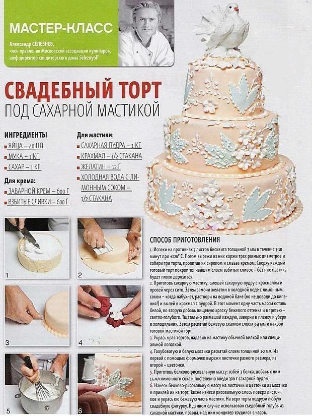 Торты на SaraCentre: торты от селезнева рецепты