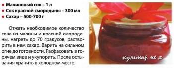 Вино из малины в домашних условиях рецепт простой