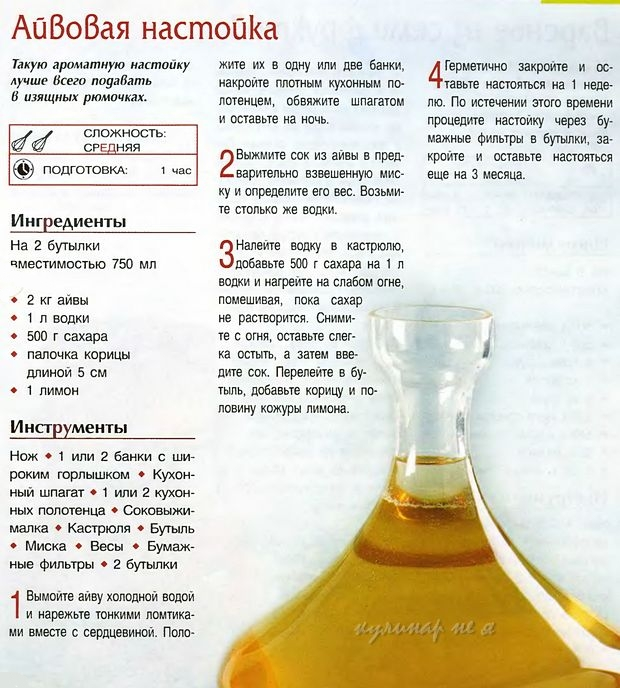 Настойка из водки в домашних условиях рецепт с фото