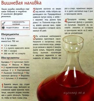 Вишневая наливка без спирта в домашних условиях