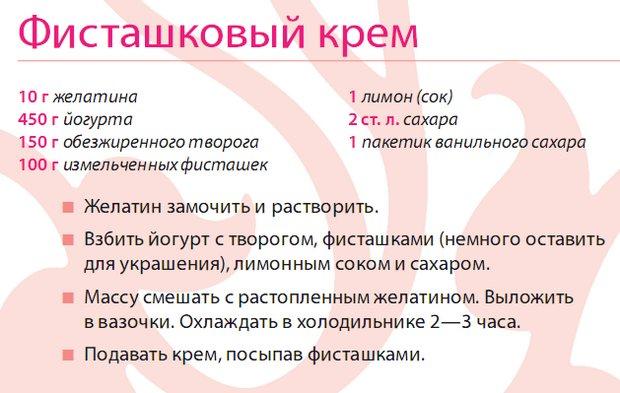 Селезнев А. Праздничные рецепты